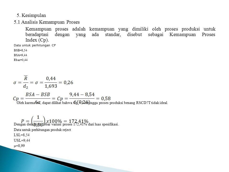 5. Kesimpulan 5.1 Analisis Kemampuan Proses Kemampuan proses adalah kemampuan yang dimiliki oleh proses produksi untuk beradaptasi dengan yang ada sta
