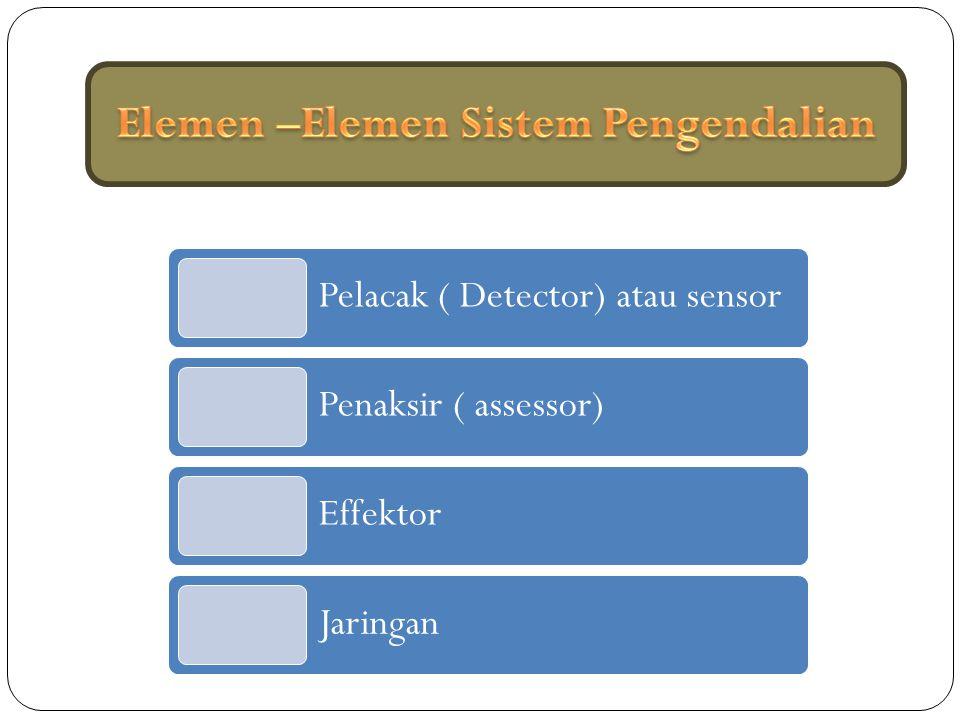 Pelacak ( Detector) atau sensor Penaksir ( assessor) Effektor Jaringan