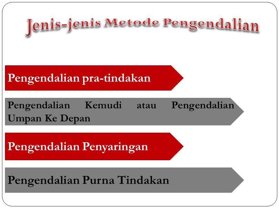 Pengendalian pra-tindakan Pengendalian Kemudi atau Pengendalian Umpan Ke Depan Pengendalian Penyaringan Pengendalian Purna Tindakan