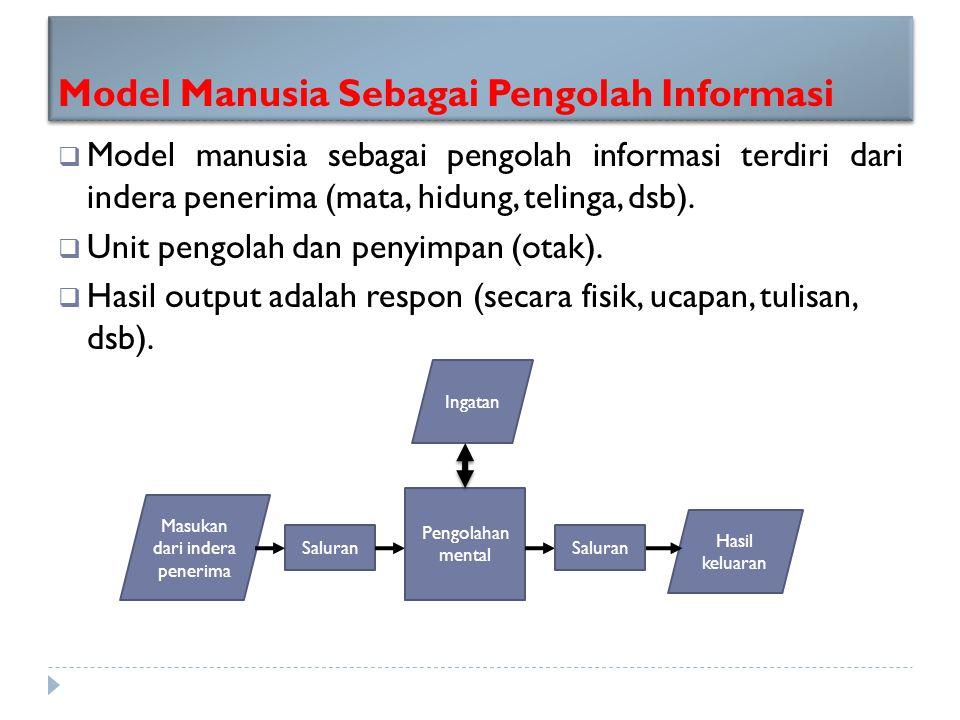 Model Manusia Sebagai Pengolah Informasi  Model manusia sebagai pengolah informasi terdiri dari indera penerima (mata, hidung, telinga, dsb).