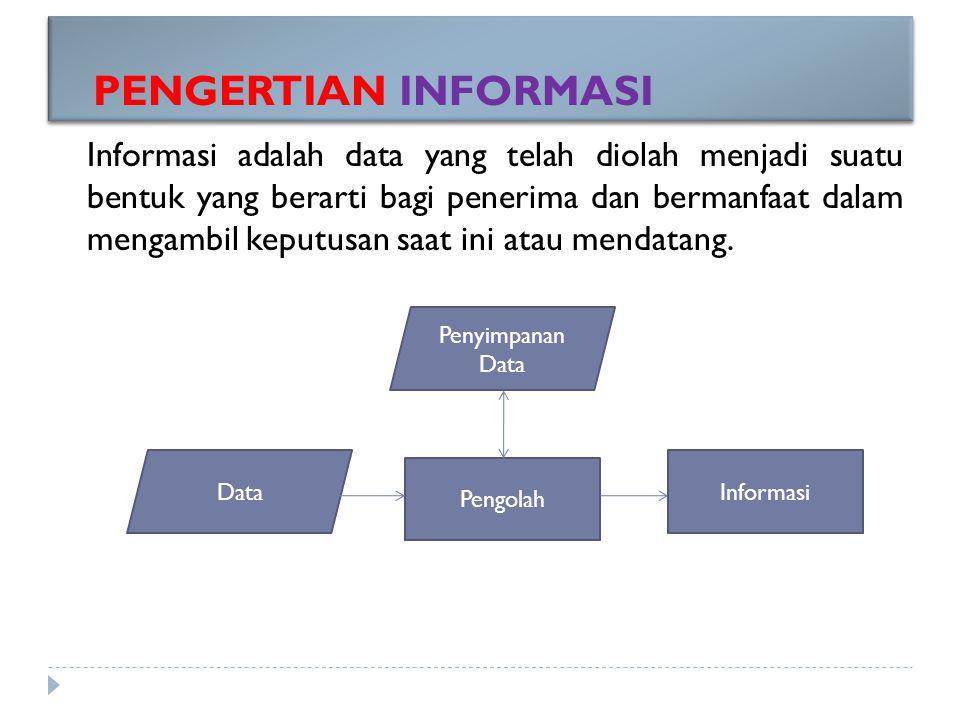 PENGERTIAN INFORMASI Informasi adalah data yang telah diolah menjadi suatu bentuk yang berarti bagi penerima dan bermanfaat dalam mengambil keputusan saat ini atau mendatang.