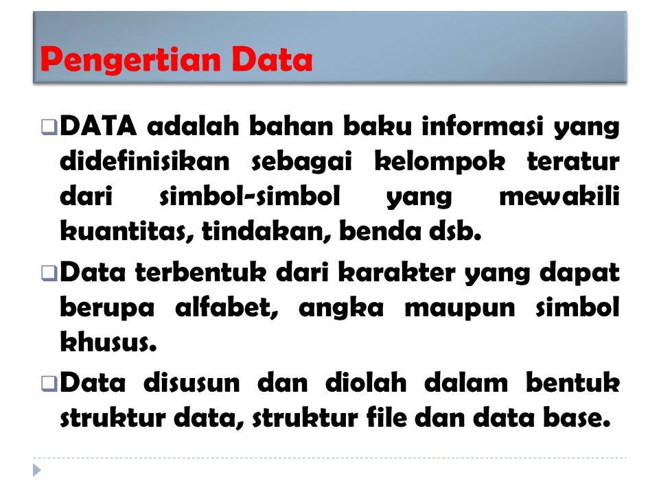 Pengertian Data  DATA adalah bahan baku informasi yang didefinisikan sebagai kelompok teratur dari simbol-simbol yang mewakili kuantitas, tindakan, benda dsb.