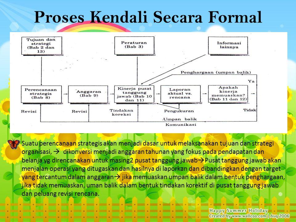 Sistem Pengendalian Formal Sistem di dalam organisasi diklasifikasikan: 1.Sistem pengendalian manajemen 2.Aturan-aturan Seperangkat tulisan yang memua