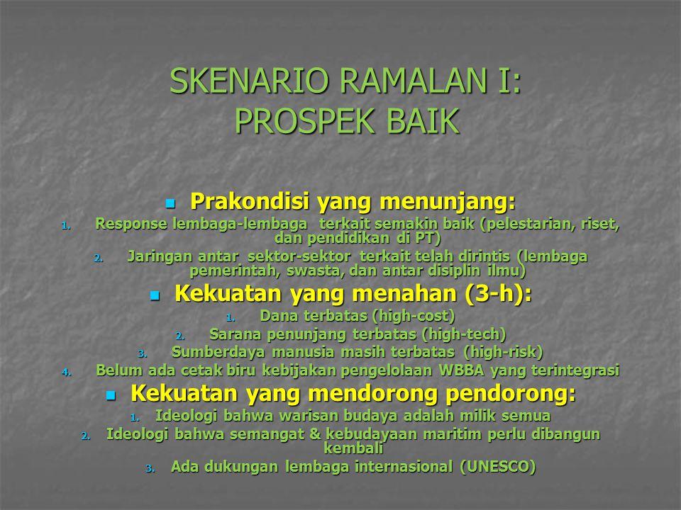 SKENARIO RAMALAN I: PROSPEK BAIK Prakondisi yang menunjang: Prakondisi yang menunjang: 1. Response lembaga-lembaga terkait semakin baik (pelestarian,