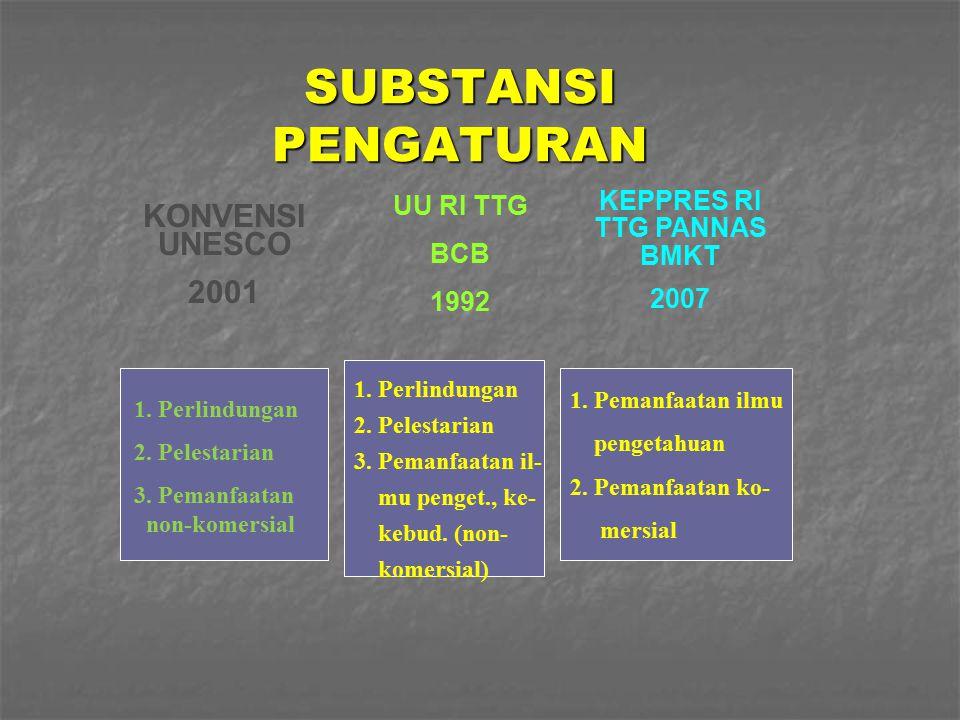 SUBSTANSI PENGATURAN KONVENSI UNESCO 2001 UU RI TTG BCB 1992 KEPPRES RI TTG PANNAS BMKT 2007 1. Perlindungan 2. Pelestarian 3. Pemanfaatan non-komersi