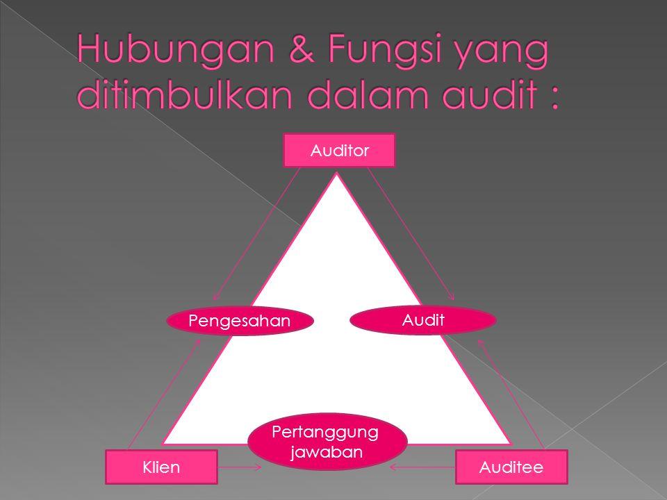Auditor AuditeeKlien Pengesahan Audit Pertanggung jawaban