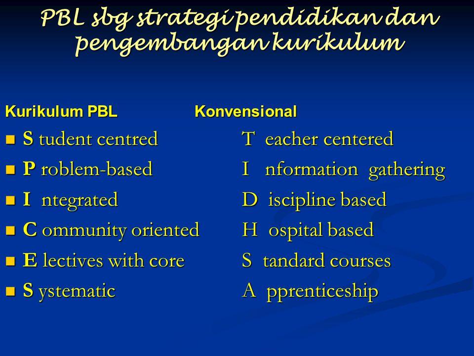 PBL sbg strategi pendidikan dan pengembangan kurikulum Kurikulum PBLKonvensional S tudent centredT eacher centered S tudent centredT eacher centered P