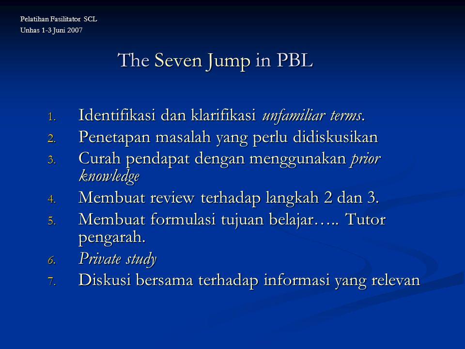The Seven Jump in PBL 1. Identifikasi dan klarifikasi unfamiliar terms. 2. Penetapan masalah yang perlu didiskusikan 3. Curah pendapat dengan mengguna