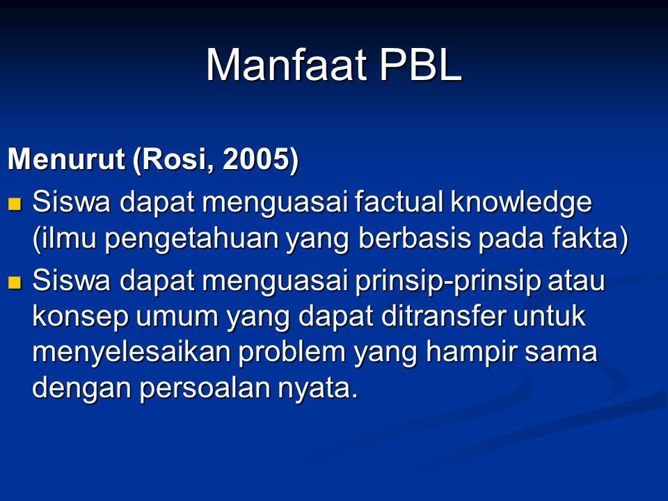 Manfaat PBL Menurut (Rosi, 2005) Siswa dapat menguasai factual knowledge (ilmu pengetahuan yang berbasis pada fakta) Siswa dapat menguasai factual kno