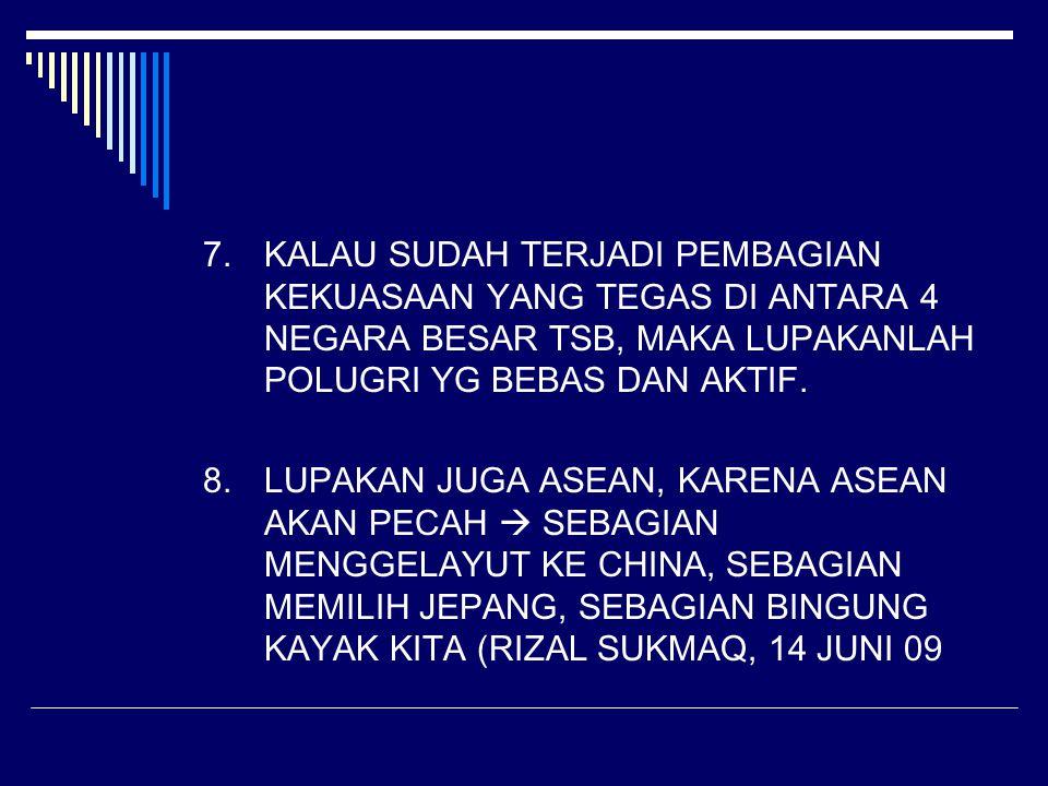 7.KALAU SUDAH TERJADI PEMBAGIAN KEKUASAAN YANG TEGAS DI ANTARA 4 NEGARA BESAR TSB, MAKA LUPAKANLAH POLUGRI YG BEBAS DAN AKTIF. 8.LUPAKAN JUGA ASEAN, K