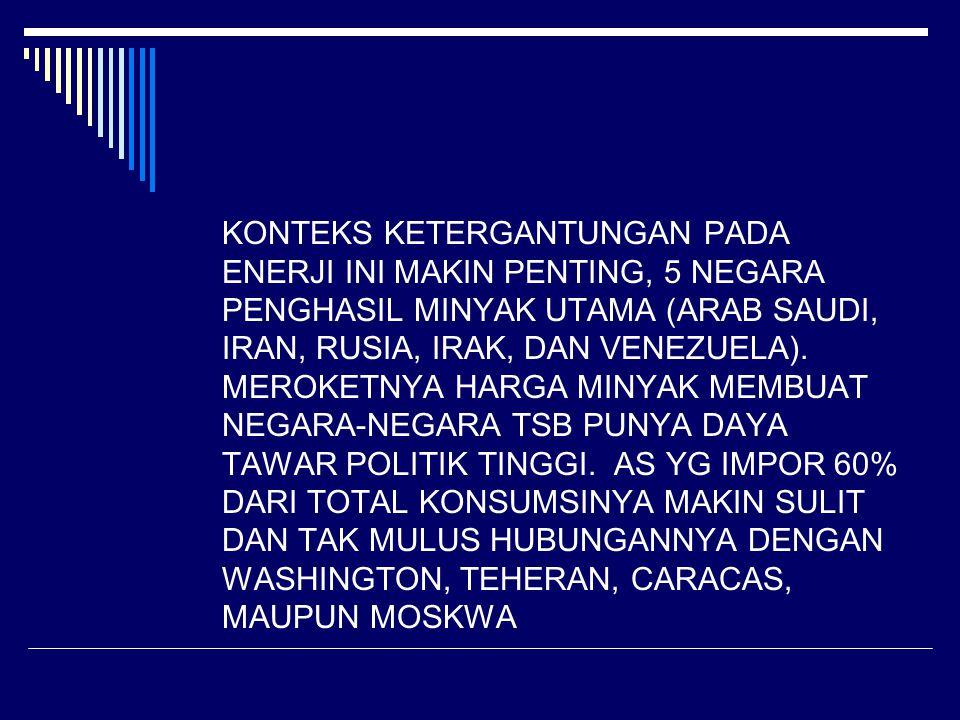 KONTEKS KETERGANTUNGAN PADA ENERJI INI MAKIN PENTING, 5 NEGARA PENGHASIL MINYAK UTAMA (ARAB SAUDI, IRAN, RUSIA, IRAK, DAN VENEZUELA). MEROKETNYA HARGA