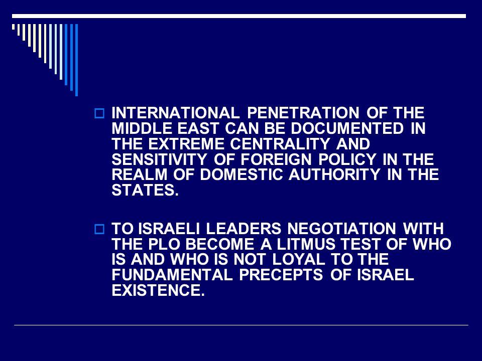  KESUKSESAN AS DALAM MEMBEBASKAN KUWAIT DALAM PERANG TELUK I DARI INTERVENSI IRAK (SADDAM HUSSEIN), SERTA PERAN AS DALAM PROSES PENYELESAIAN DAMAI ARAB-ISRAEL MENJADI DOMINASI DAN TERLIBATNYA AS SECARA AKTIF DALAM 2-3 TAHUN TERAKHIR MAUPUN SEJAK INTERVENSI AS KE IRAK (AKHIR MARET 2003).