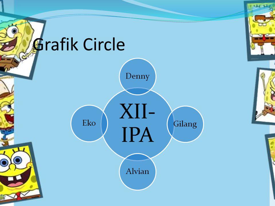 Grafik Circle XII- IPA DennyGilangAlvianEko