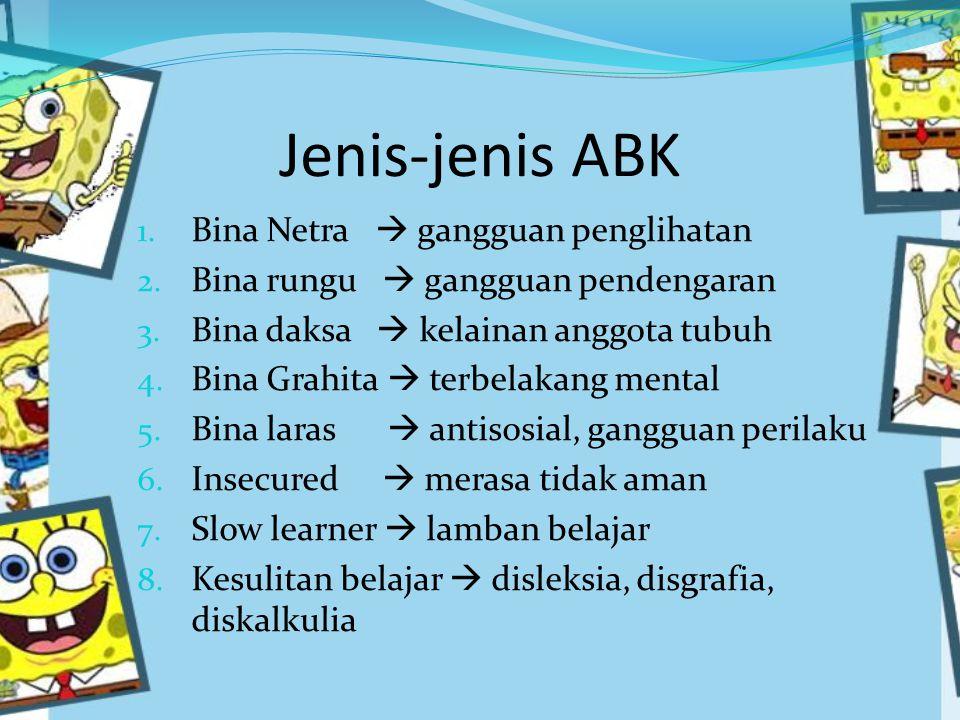 Jenis-jenis ABK 1.Bina Netra  gangguan penglihatan 2.