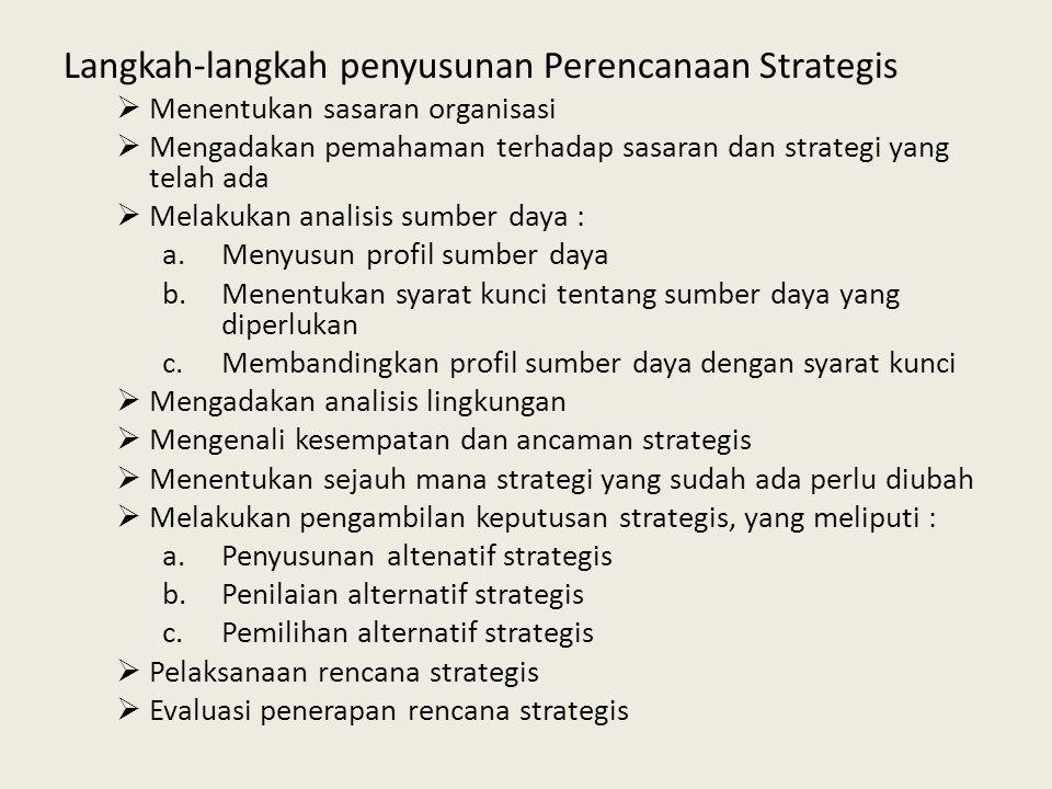 Langkah-langkah penyusunan Perencanaan Strategis  Menentukan sasaran organisasi  Mengadakan pemahaman terhadap sasaran dan strategi yang telah ada  Melakukan analisis sumber daya : a.Menyusun profil sumber daya b.Menentukan syarat kunci tentang sumber daya yang diperlukan c.Membandingkan profil sumber daya dengan syarat kunci  Mengadakan analisis lingkungan  Mengenali kesempatan dan ancaman strategis  Menentukan sejauh mana strategi yang sudah ada perlu diubah  Melakukan pengambilan keputusan strategis, yang meliputi : a.Penyusunan altenatif strategis b.Penilaian alternatif strategis c.Pemilihan alternatif strategis  Pelaksanaan rencana strategis  Evaluasi penerapan rencana strategis