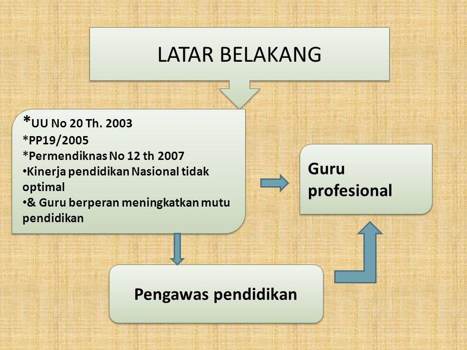 LATAR BELAKANG * UU No 20 Th. 2003 *PP19/2005 *Permendiknas No 12 th 2007 Kinerja pendidikan Nasional tidak optimal & Guru berperan meningkatkan mutu