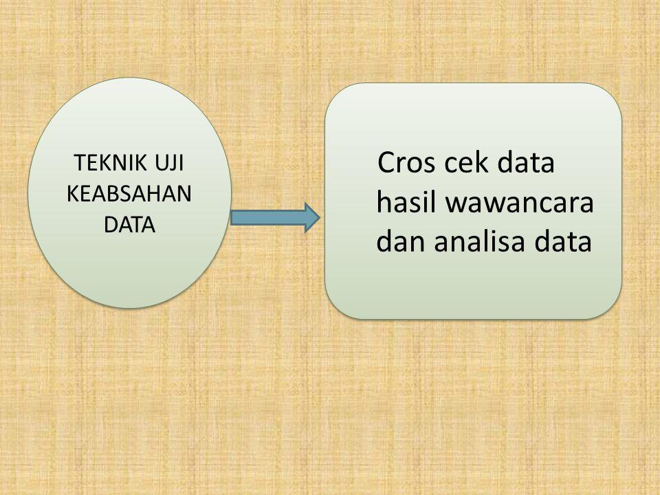 TEKNIK UJI KEABSAHAN DATA Cros cek data hasil wawancara dan analisa data