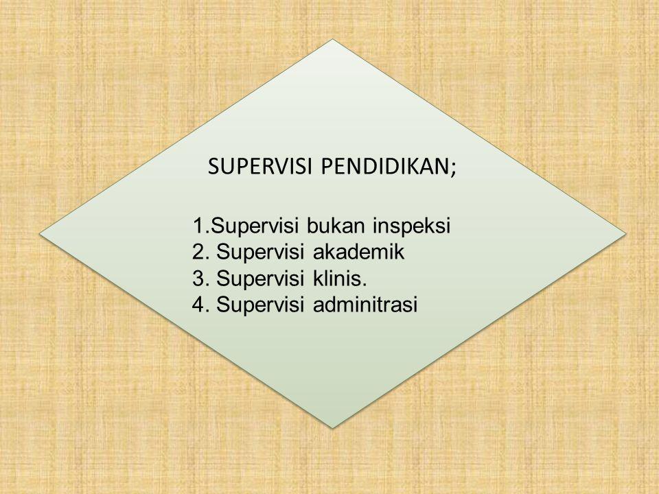 SUPERVISI PENDIDIKAN; 1.Supervisi bukan inspeksi 2. Supervisi akademik 3. Supervisi klinis. 4. Supervisi adminitrasi SUPERVISI PENDIDIKAN; 1.Supervisi