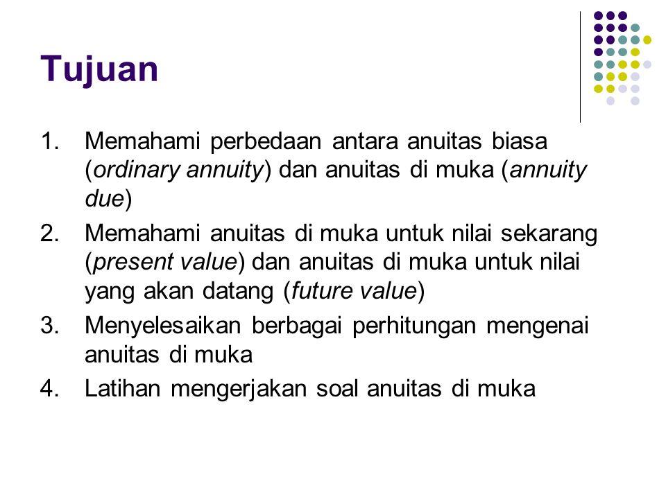 Pendahuluan Perbedaan antara anuitas biasa (ordinary annuity) dan anuitas di muka (annuity due) adalah saat pembayaran Anuitas biasa (ordinary annuity) pada akhir periode, sedangkan anuitas di muka (annuity due)