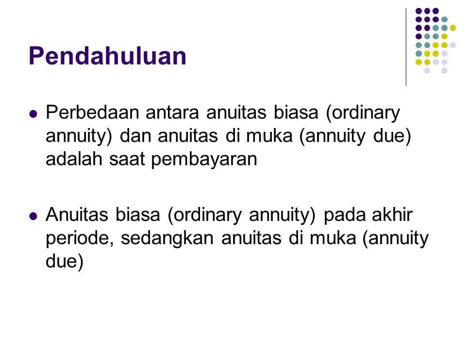 Pendahuluan Perbedaan antara anuitas biasa (ordinary annuity) dan anuitas di muka (annuity due) adalah saat pembayaran Anuitas biasa (ordinary annuity