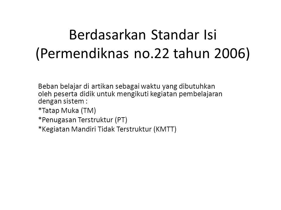 Berdasarkan Standar Isi (Permendiknas no.22 tahun 2006) Beban belajar di artikan sebagai waktu yang dibutuhkan oleh peserta didik untuk mengikuti kegi