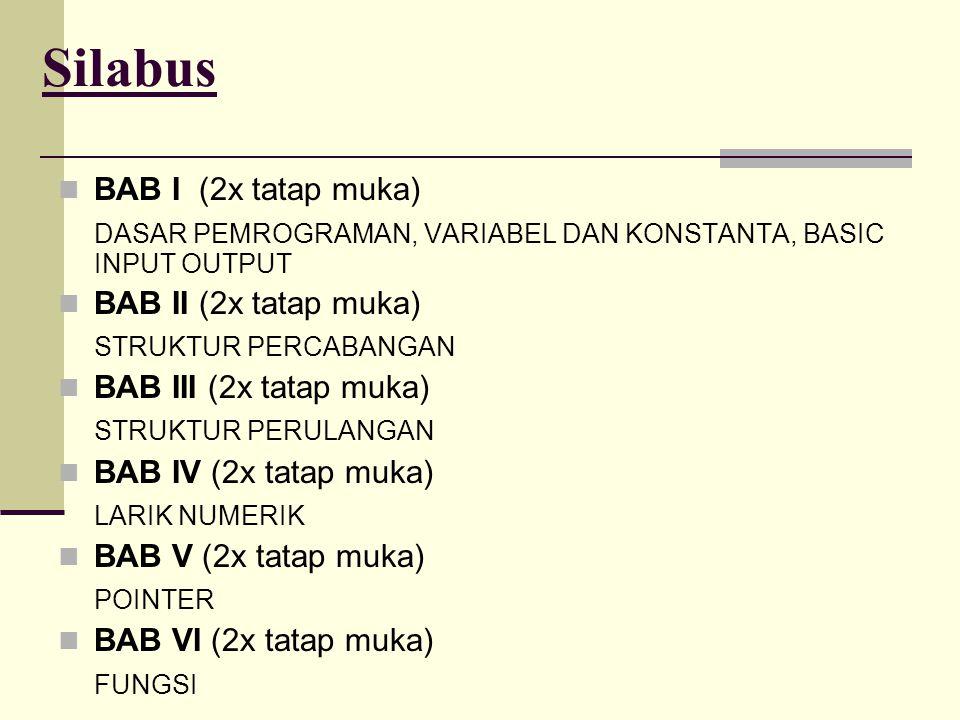 Silabus BAB I (2x tatap muka) DASAR PEMROGRAMAN, VARIABEL DAN KONSTANTA, BASIC INPUT OUTPUT BAB II (2x tatap muka) STRUKTUR PERCABANGAN BAB III (2x tatap muka) STRUKTUR PERULANGAN BAB IV (2x tatap muka) LARIK NUMERIK BAB V (2x tatap muka) POINTER BAB VI (2x tatap muka) FUNGSI