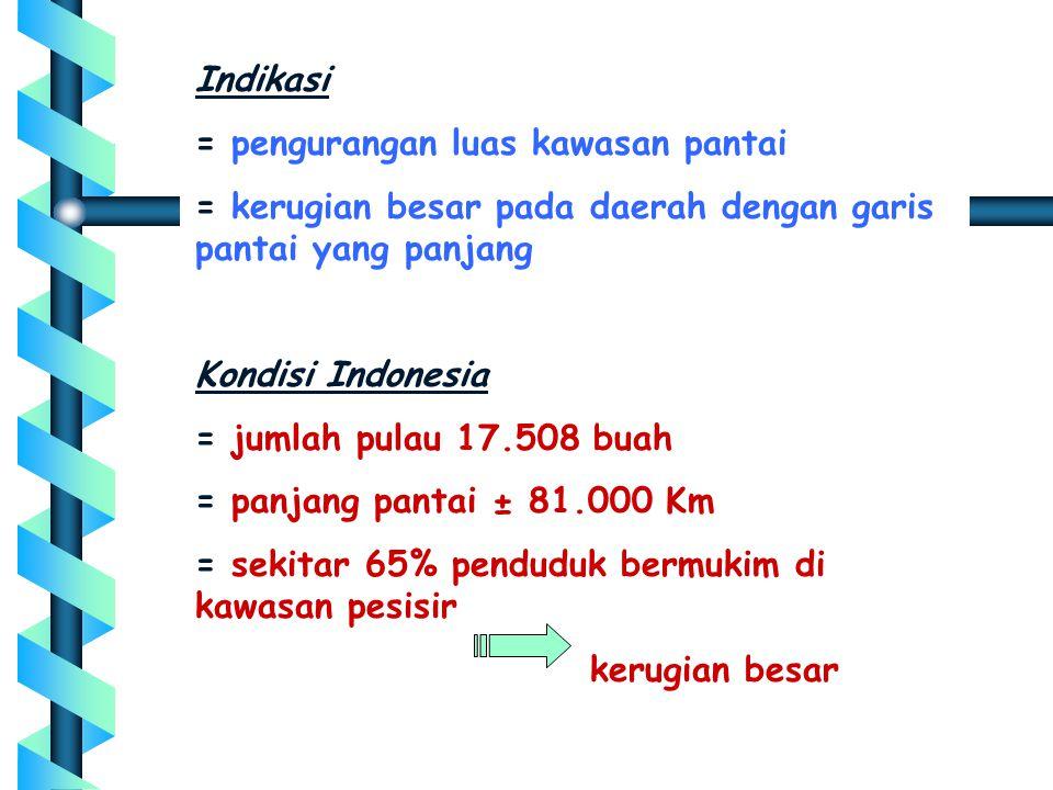 Indikasi = pengurangan luas kawasan pantai = kerugian besar pada daerah dengan garis pantai yang panjang Kondisi Indonesia = jumlah pulau 17.508 buah