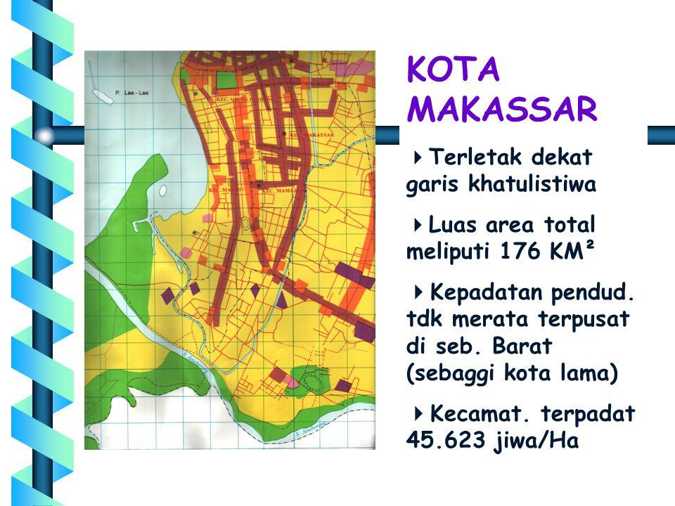 KOTA MAKASSAR  Terletak dekat garis khatulistiwa  Luas area total meliputi 176 KM²  Kepadatan pendud. tdk merata terpusat di seb. Barat (sebaggi ko