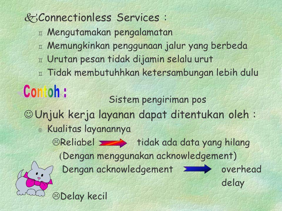 kConnectionless Services : ` Mengutamakan pengalamatan ` Memungkinkan penggunaan jalur yang berbeda ` Urutan pesan tidak dijamin selalu urut ` Tidak membutuhhkan ketersambungan lebih dulu Sistem pengiriman pos Unjuk kerja layanan dapat ditentukan oleh :  Kualitas layanannya  Reliabeltidak ada data yang hilang ( Dengan menggunakan acknowledgement) Dengan acknowledgement overhead delay  Delay kecil