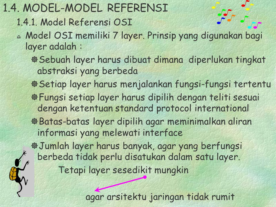 1.4. MODEL-MODEL REFERENSI 1.4.1. Model Referensi OSI d Model OSI memiliki 7 layer.