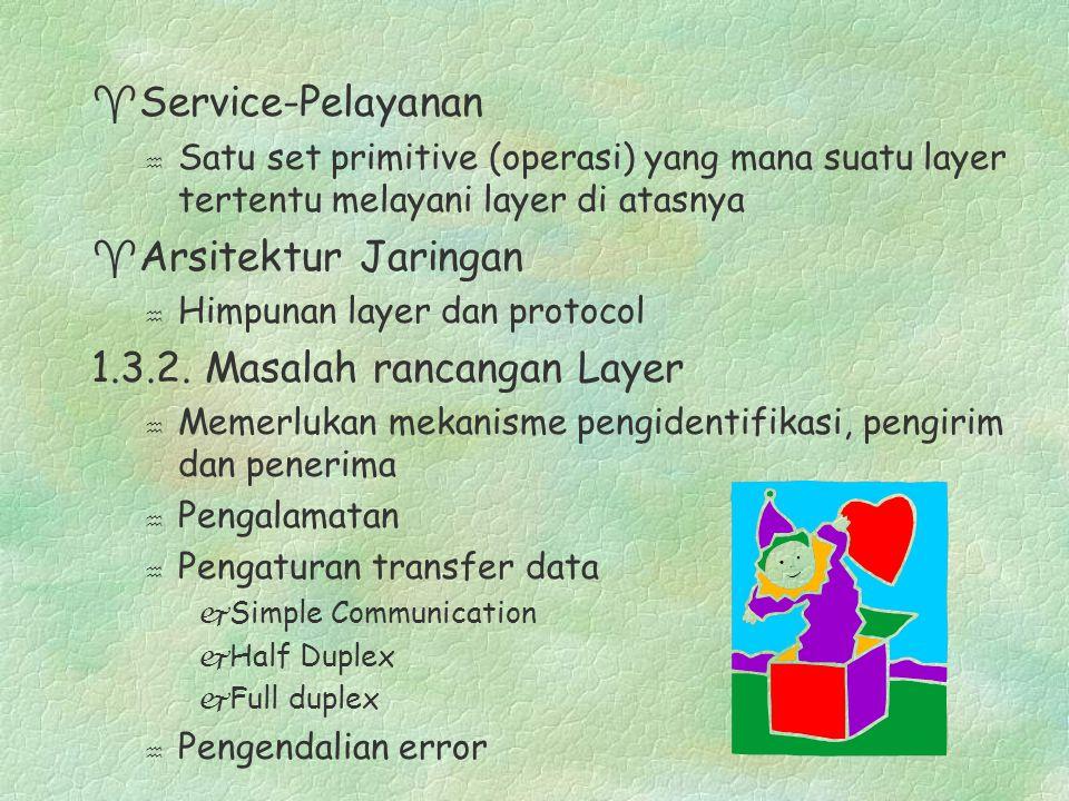 ^Service-Pelayanan h Satu set primitive (operasi) yang mana suatu layer tertentu melayani layer di atasnya ^Arsitektur Jaringan h Himpunan layer dan protocol 1.3.2.