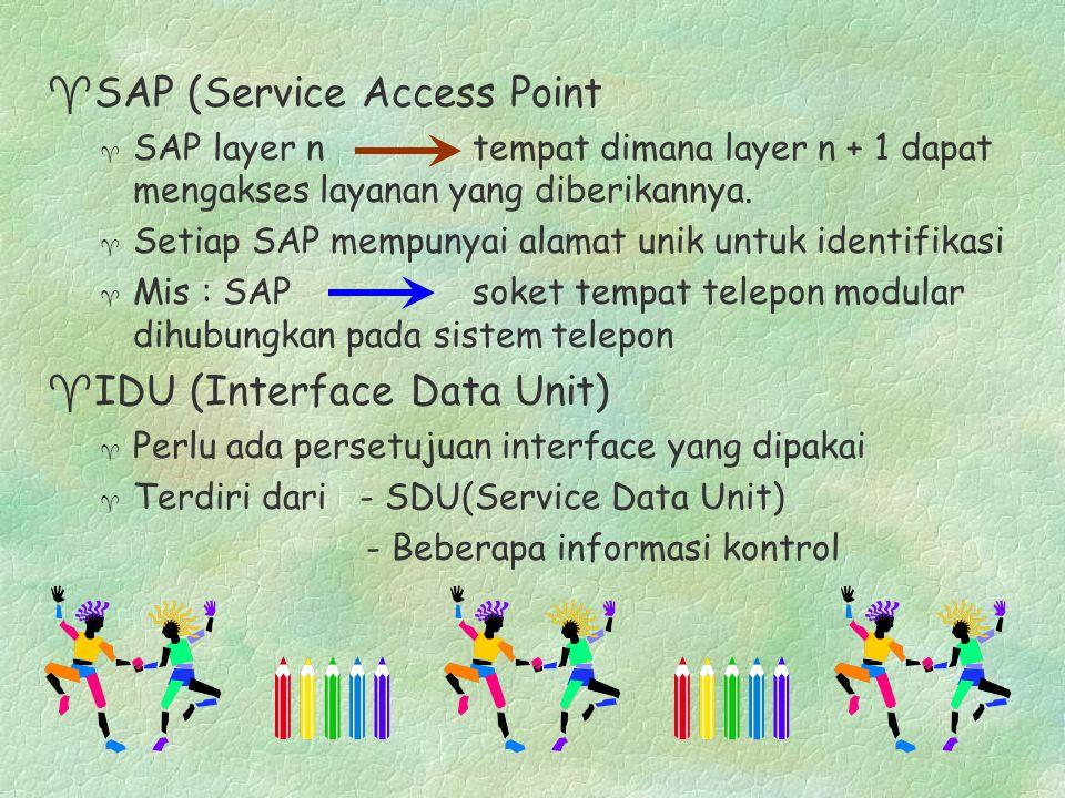 ^SAP (Service Access Point ^ SAP layer n tempat dimana layer n + 1 dapat mengakses layanan yang diberikannya.