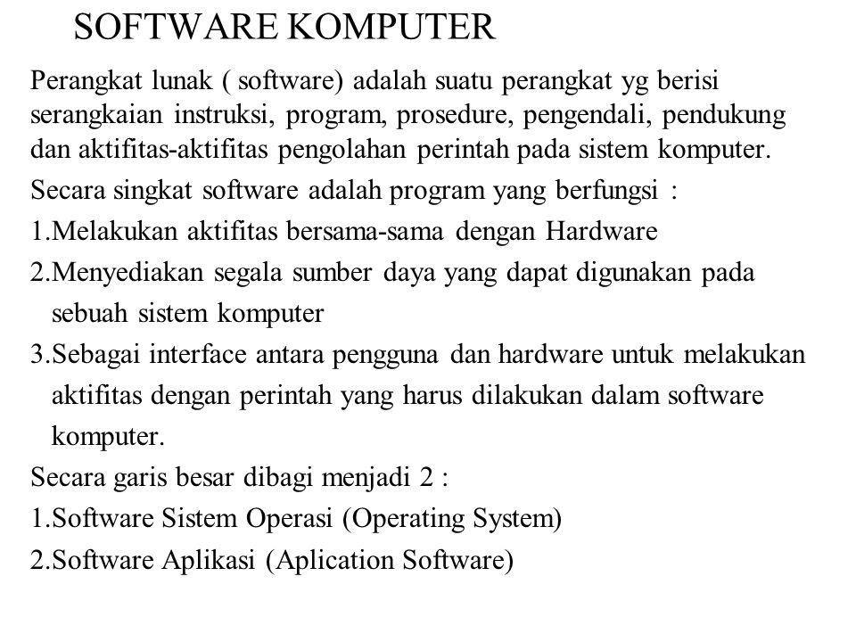 SOFTWARE KOMPUTER Perangkat lunak ( software) adalah suatu perangkat yg berisi serangkaian instruksi, program, prosedure, pengendali, pendukung dan ak