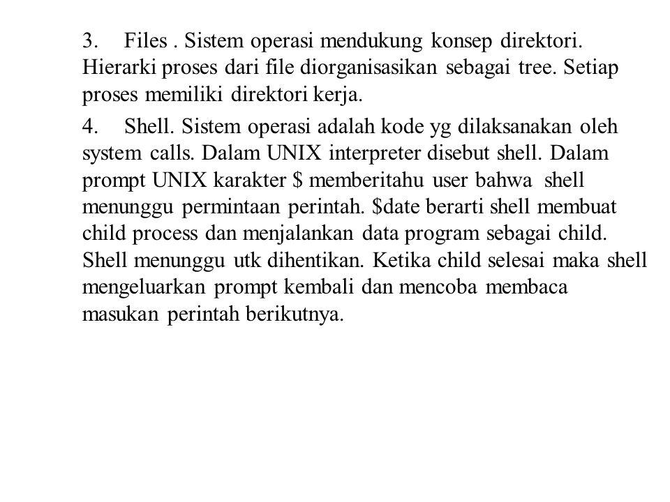 3.Files. Sistem operasi mendukung konsep direktori. Hierarki proses dari file diorganisasikan sebagai tree. Setiap proses memiliki direktori kerja. 4.