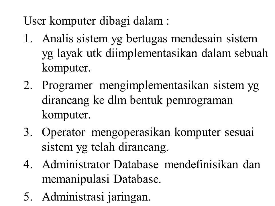 User komputer dibagi dalam : 1.Analis sistem yg bertugas mendesain sistem yg layak utk diimplementasikan dalam sebuah komputer. 2.Programer mengimplem