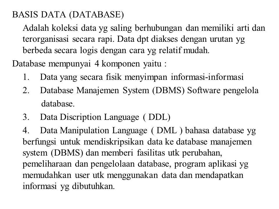 BASIS DATA (DATABASE) Adalah koleksi data yg saling berhubungan dan memiliki arti dan terorganisasi secara rapi. Data dpt diakses dengan urutan yg ber