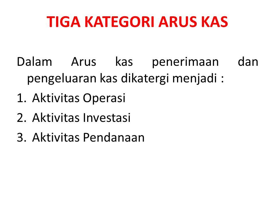 TIGA KATEGORI ARUS KAS Dalam Arus kas penerimaan dan pengeluaran kas dikatergi menjadi : 1.Aktivitas Operasi 2.Aktivitas Investasi 3.Aktivitas Pendana