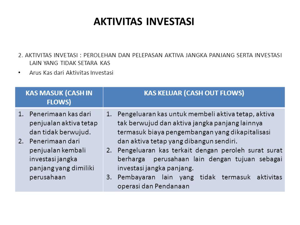 AKTIVITAS INVESTASI 2. AKTIVITAS INVETASI : PEROLEHAN DAN PELEPASAN AKTIVA JANGKA PANJANG SERTA INVESTASI LAIN YANG TIDAK SETARA KAS Arus Kas dari Akt