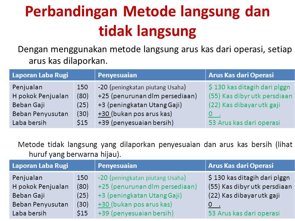 Perbandingan Metode langsung dan tidak langsung Dengan menggunakan metode langsung arus kas dari operasi, setiap arus kas dilaporkan. Metode tidak lan