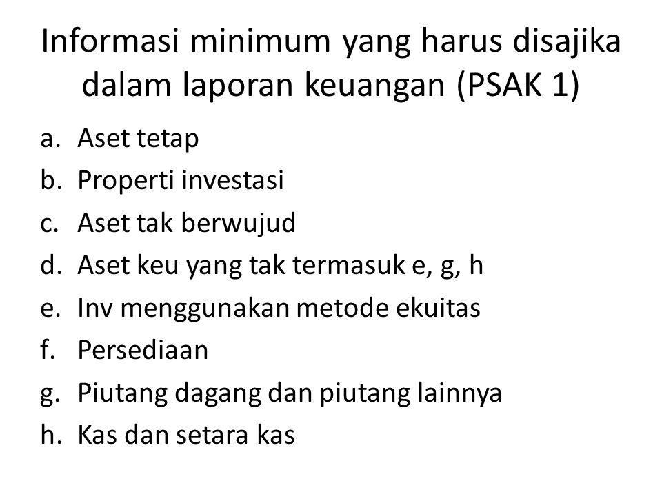 Informasi minimum yang harus disajika dalam laporan keuangan (PSAK 1) a.Aset tetap b.Properti investasi c.Aset tak berwujud d.Aset keu yang tak termas