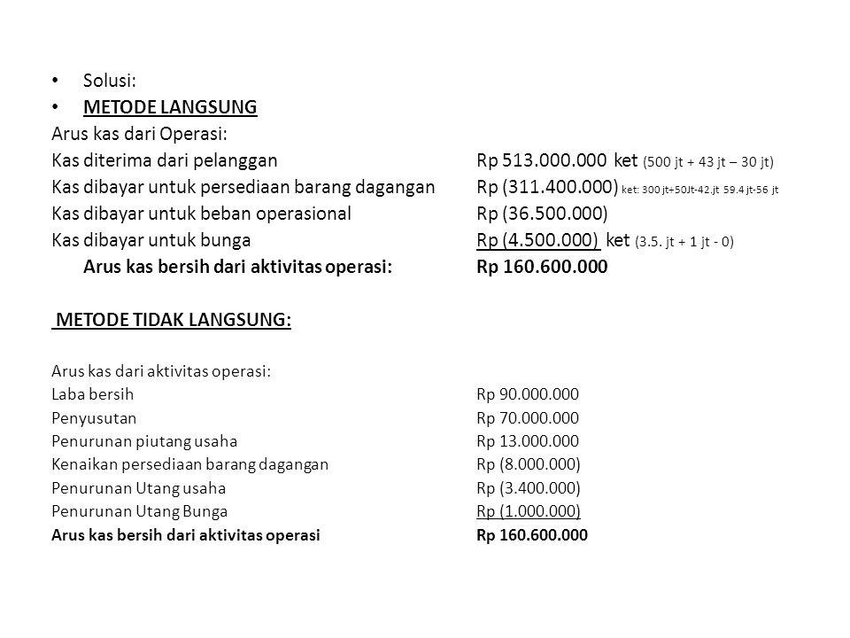 Solusi: METODE LANGSUNG Arus kas dari Operasi: Kas diterima dari pelangganRp 513.000.000 ket (500 jt + 43 jt – 30 jt) Kas dibayar untuk persediaan bar