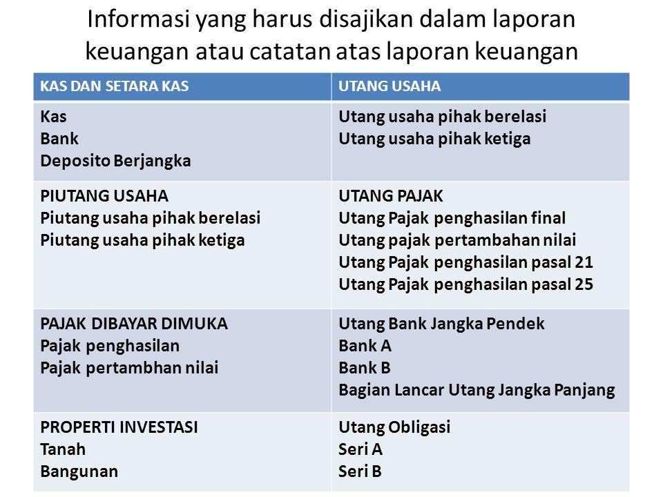 Informasi yang harus disajikan dalam laporan keuangan atau catatan atas laporan keuangan KAS DAN SETARA KASUTANG USAHA Kas Bank Deposito Berjangka Uta