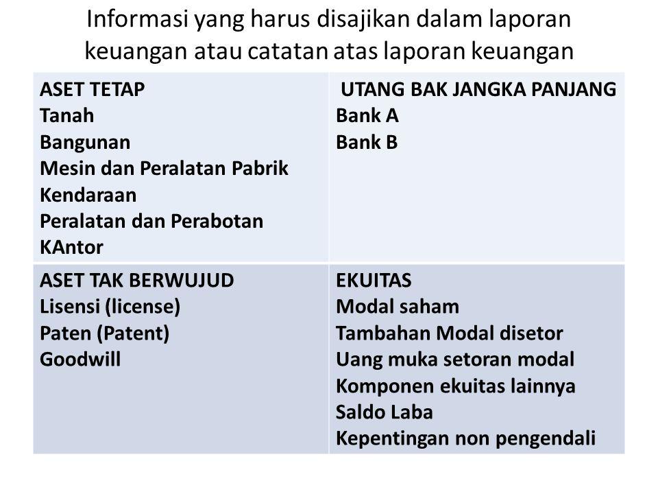 Informasi yang harus disajikan dalam laporan keuangan atau catatan atas laporan keuangan ASET TETAP Tanah Bangunan Mesin dan Peralatan Pabrik Kendaraa