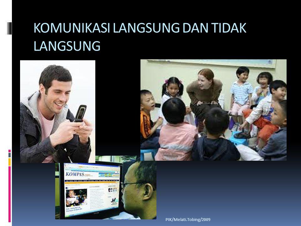 Berbagai Peristiwa Komunikasi: - Kegiatan Komunikasi: 1.