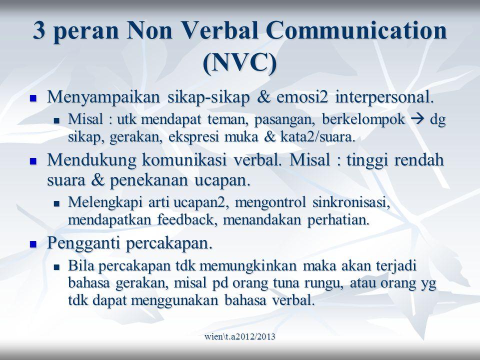 wien\t.a2012/2013 3 peran Non Verbal Communication (NVC) Menyampaikan sikap-sikap & emosi2 interpersonal.