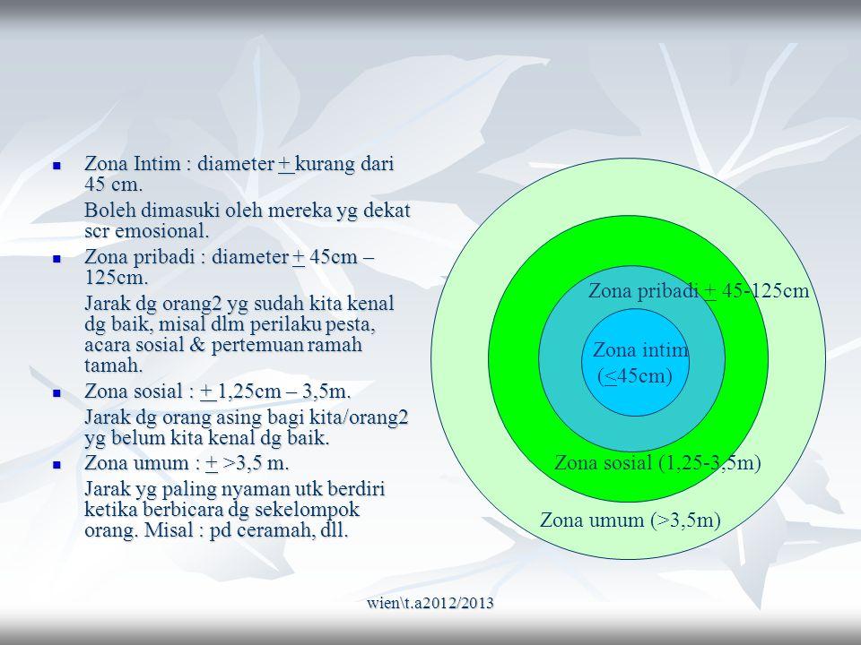 wien\t.a2012/2013 Pentingnya jarak fisik bervariasi dg lingkungan fisik, misal kalau dlm lift yg berdesakan hal itu tdk ada arti, juga kontak mata & percakapan dihindarkan.