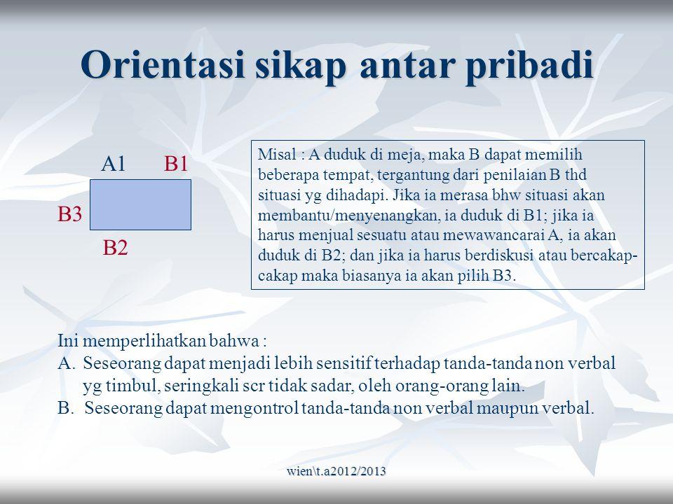 wien\t.a2012/2013 Orientasi sikap antar pribadi A1B1 B3 B2 Misal : A duduk di meja, maka B dapat memilih beberapa tempat, tergantung dari penilaian B thd situasi yg dihadapi.