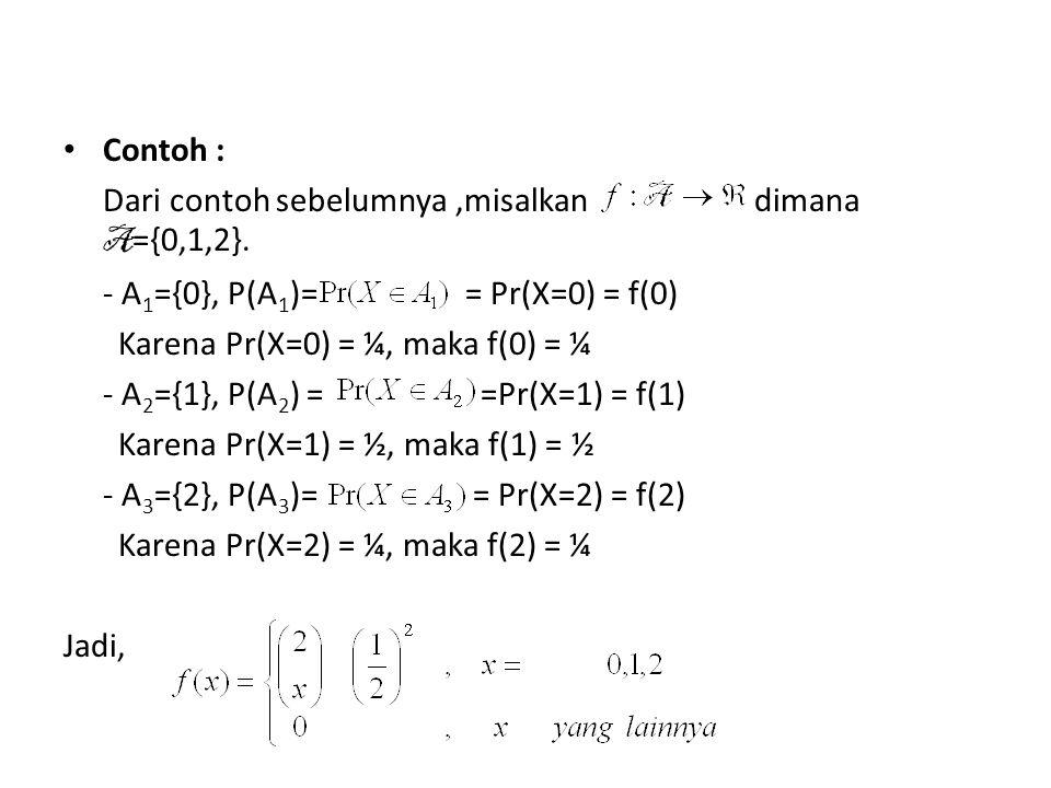 Contoh : Dari contoh sebelumnya,misalkan dimana A ={0,1,2}. - A 1 ={0}, P(A 1 )= = Pr(X=0) = f(0) Karena Pr(X=0) = ¼, maka f(0) = ¼ - A 2 ={1}, P(A 2