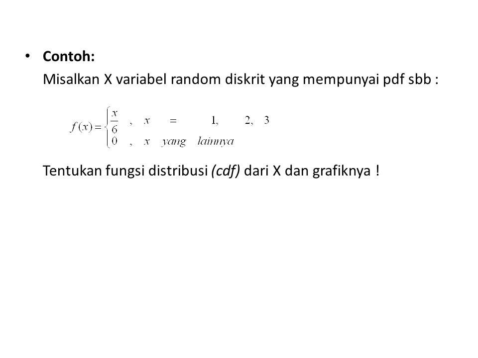 Contoh: Misalkan X variabel random diskrit yang mempunyai pdf sbb : Tentukan fungsi distribusi (cdf) dari X dan grafiknya !