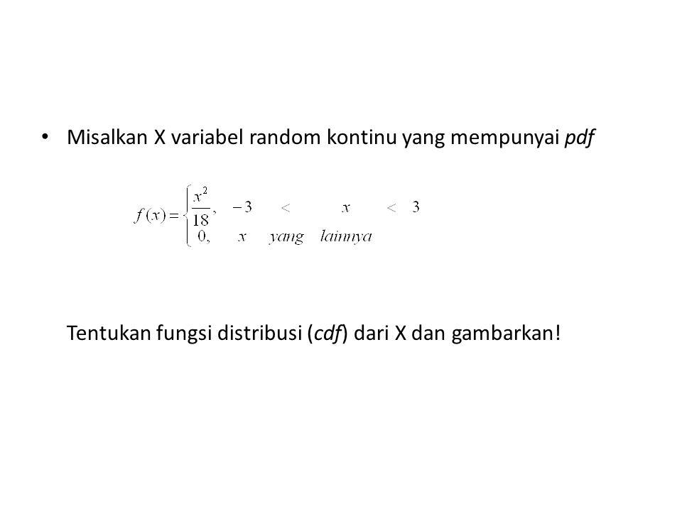 Misalkan X variabel random kontinu yang mempunyai pdf Tentukan fungsi distribusi (cdf) dari X dan gambarkan!